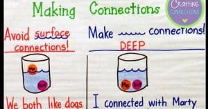 A Formula For Creating Deep Connections